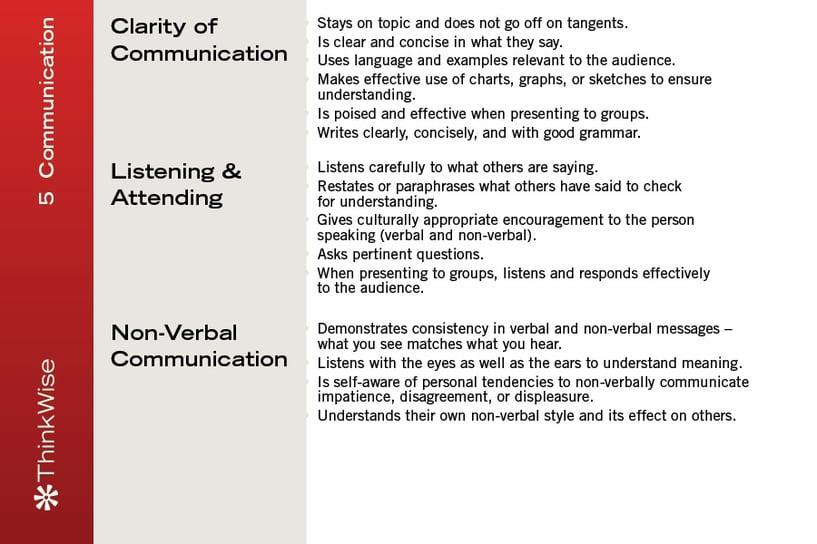 ThinkWise-Competency-Card_Communication.jpg